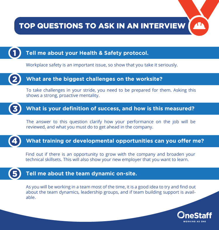five smart questions you should ask during a job interview